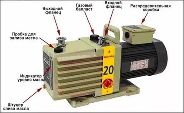 Как выглядит форвакуумный насос и его комплектующие