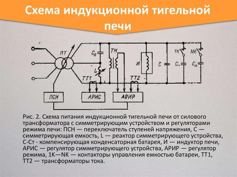 Схема тигельной индукционной печи