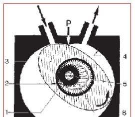 схема работы поршневого насоса